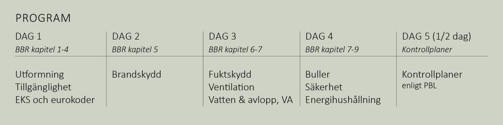 BBR5 Program 160315